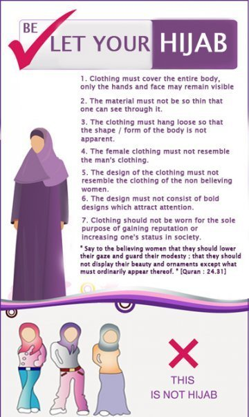 topic about hijab